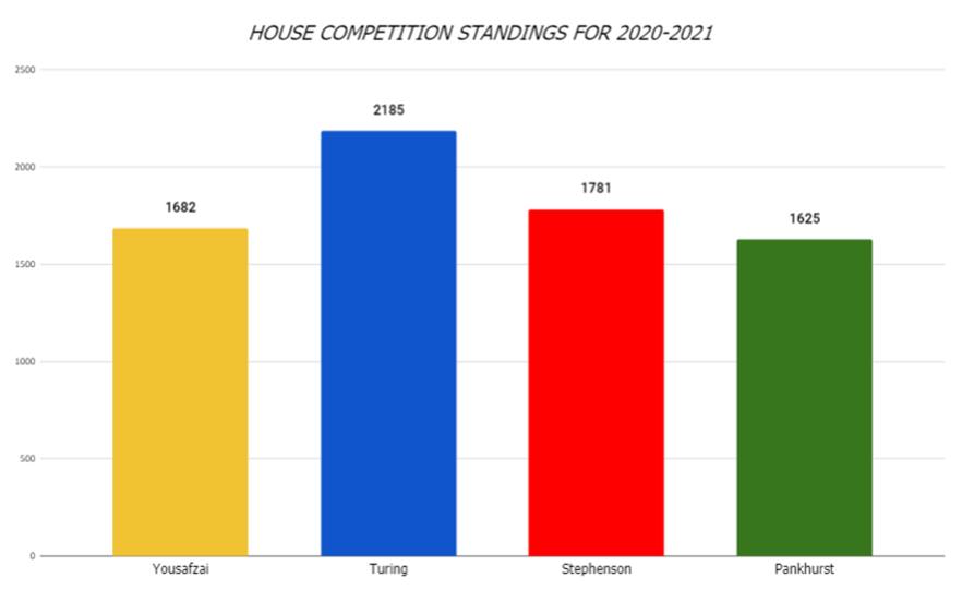 House championship May 2021.png (1)